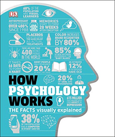 How Psychology Works: The Facts Visually Explained (How Things Work) Cover